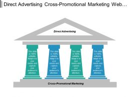 Direct Advertising Cross Promotional Marketing Web Development Business Model Cpb