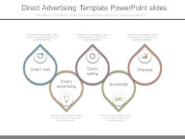 Direct Advertising Template Powerpoint Slides