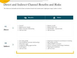 Direct And Indirect Channel Benefits And Risks Gross Margin Ppt Powerpoint Presentation File Icon