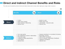 Direct And Indirect Channel Benefits And Risks Higher Gross Ppt Powerpoint Presentation File Icon