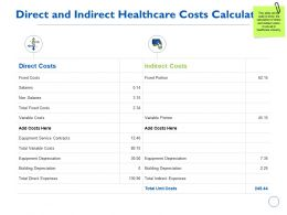 Direct And Indirect Healthcare Costs Calculation Equipment Ppt Powerpoint Presentation Maker