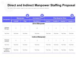 Direct And Indirect Manpower Staffing Proposal