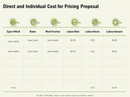 Direct And Individual Cost For Pricing Proposal Ppt Powerpoint Presentation Pictures Graphics