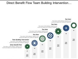 Direct Benefit Flow Team Building Intervention Collect Data