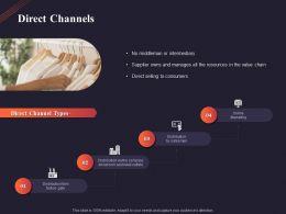 Direct Channels Ppt Powerpoint Presentation Show Deck