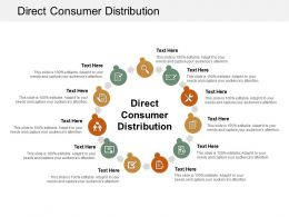 Direct Consumer Distribution Ppt Powerpoint Presentation Slides Show Cpb