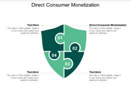 Direct Consumer Monetization Ppt Powerpoint Presentation Gallery Design Templates Cpb