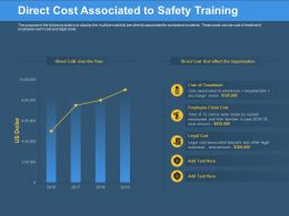 Direct Cost Associated To Safety Training Associated Ppt Powerpoint Presentation Layouts Diagrams