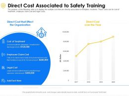 Direct Cost Associated To Safety Training Employees Ppt Powerpoint Presentation File Layouts