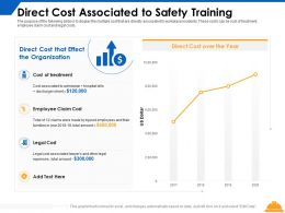 Direct Cost Associated To Safety Training Organization Ppt Powerpoint Presentation Infographics Vector