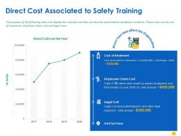 Direct Cost Associated To Safety Training Ppt Powerpoint Presentation Infographics Images
