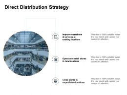 Direct Distribution Strategy Ppt Powerpoint Presentation Show Layouts