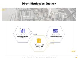 Direct Distribution Strategy Ppt Powerpoint Presentation Slides Inspiration