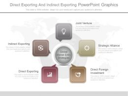 Direct Exporting And Indirect Exporting Powerpoint Graphics