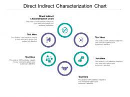 Direct Indirect Characterization Chart Ppt Powerpoint Presentation Portfolio Templates Cpb