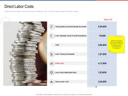 Direct Labor Costs Progress Ppt Powerpoint Presentation Ideas Good