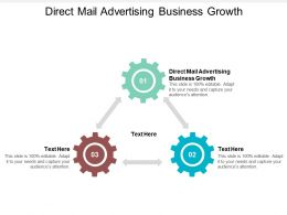 Direct Mail Advertising Business Growth Ppt Powerpoint Presentation Slides Graphics Pictures Cpb