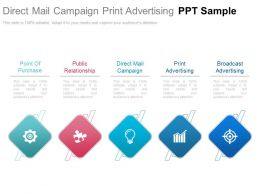 Direct Mail Campaign Print Advertising Ppt Sample