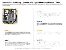 Direct Mail Marketing Campaign For Gym Health ABC Fitness Clubs How Enter Health Fitness Club Market Ppt Aids