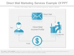 Direct Mail Marketing Services Example Of Ppt