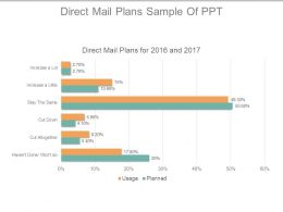Direct Mail Plans Sample Of Ppt