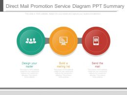 Direct Mail Promotion Service Diagram Ppt Summary
