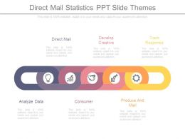 Direct Mail Statistics Ppt Slide Themes