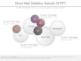 Direct Mail Statistics Sample Of Ppt