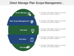 Direct Manage Plan Scope Management Requirement Meet Adjective