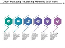 Direct Marketing Advertising Mediums With Icons