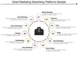 Direct Marketing Advertising Platforms Sample
