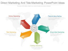 Direct Marketing And Tele-Marketing Powerpoint Ideas