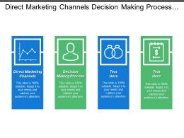 Direct Marketing Channels Decision Making Process Swot Analysis