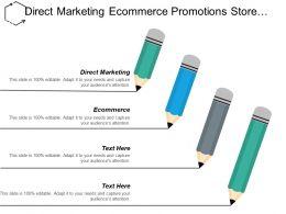 Direct Marketing Ecommerce Promotions Store Product Range Management Cpb