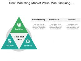 Direct Marketing Market Value Manufacturing Management Management Report Cpb
