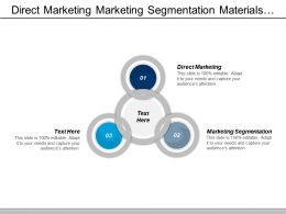 Direct Marketing Marketing Segmentation Materials Management Performance Management Cpb