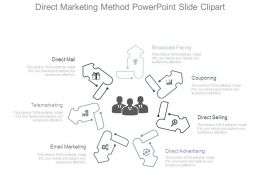 Direct Marketing Method Powerpoint Slide Clipart