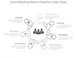 Direct Marketing Method Powerpoint Slide Clipart