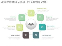 Direct Marketing Method Ppt Example 2015