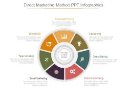 Direct Marketing Method Ppt Infographics