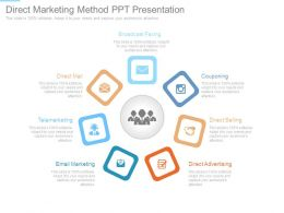 Direct Marketing Method Ppt Presentation