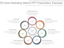 Direct Marketing Method Ppt Presentation Examples