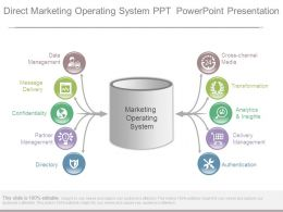 Direct Marketing Operating System Ppt Powerpoint Presentation