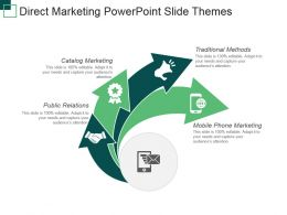 Direct Marketing Powerpoint Slide Themes