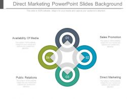 Direct Marketing Powerpoint Slides Background