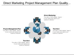 Direct Marketing Project Management Plan Quality Management Strategies Trading Cpb