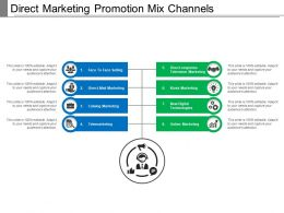 Direct Marketing Promotion Mix Channels