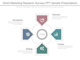Direct Marketing Research Surveys Ppt Sample Presentations