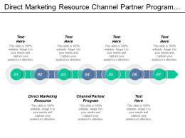 Direct Marketing Resource Channel Partner Program Quadrant Marketing Cpb