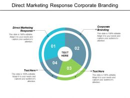 Direct Marketing Response Corporate Branding Business Communication Fund Raising Cpb